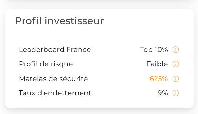 profil investisseur